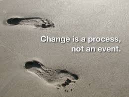 images - change is a process